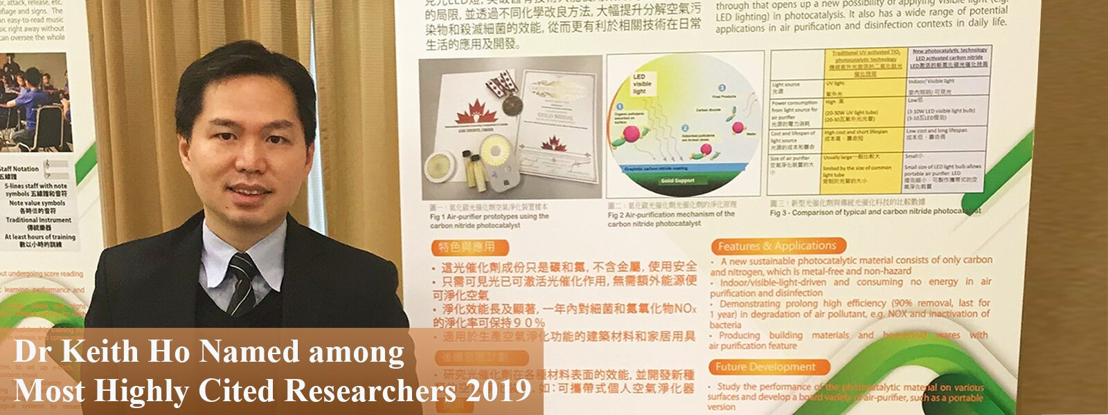 Dr Keith Ho Named among Most Highly Cited Researchers 2019